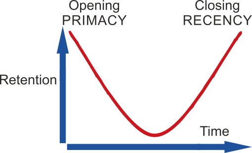 human recency and primacy effect
